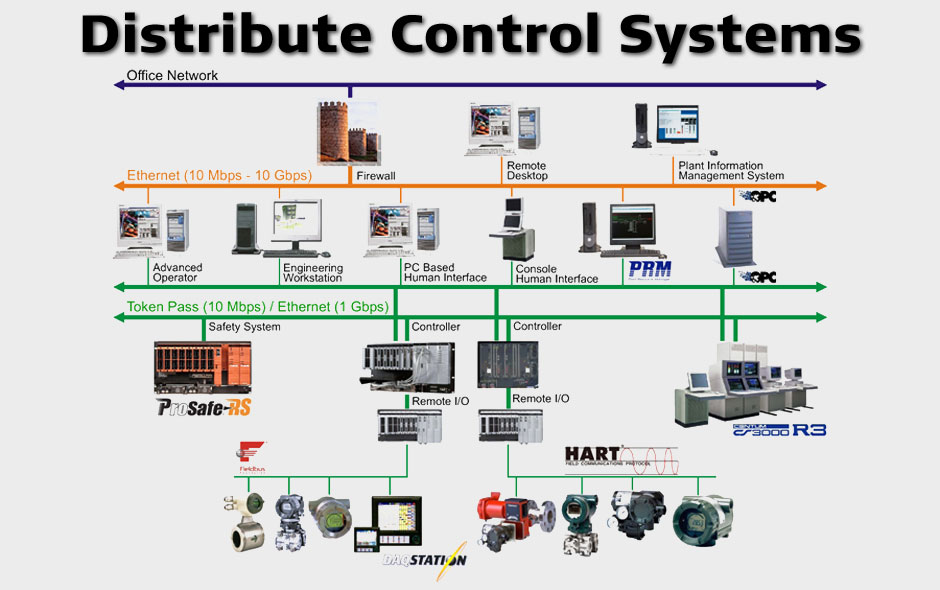 Distributor Control Systems